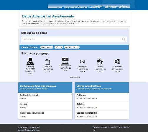 Captura del portal de datos abiertos